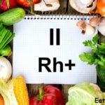 Продукты питания по группе крови — путь к здоровью или к болезням?!