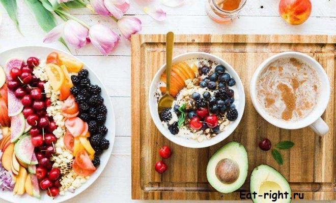 продукты питания по группе крови